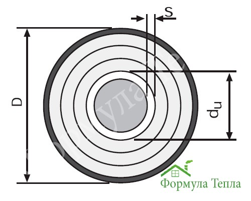 Труба UPONOR THERMO SINGLE ТРУБА 125X11,4/250 PN6 (БУХТА 80М)
